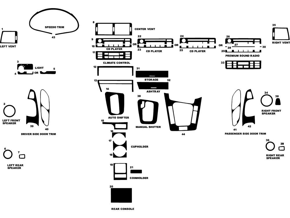 BMW 330CI Dash Kit Diagram